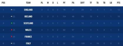 six-nations-table