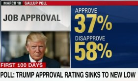 gallup approval