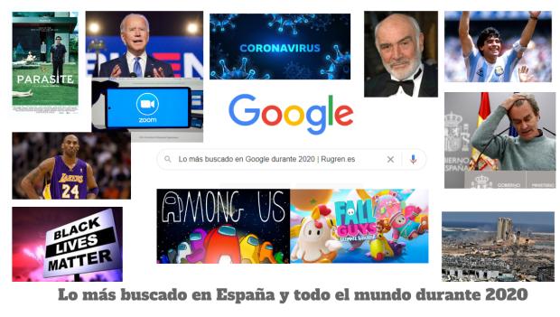 Google durante 2020