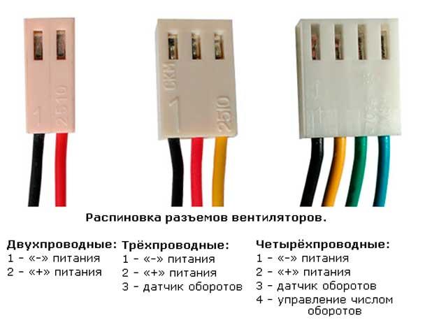 Soğutucu. Konnektörler güç kaynağına bağlanır.