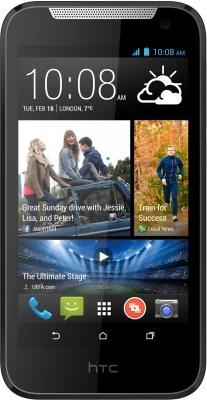 HTC Desire 310 Dual Sim (Arctic White, 4 GB)(1 GB RAM)