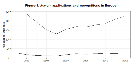 asylum_applications_small