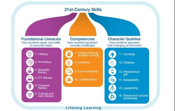 21-st-century-skills