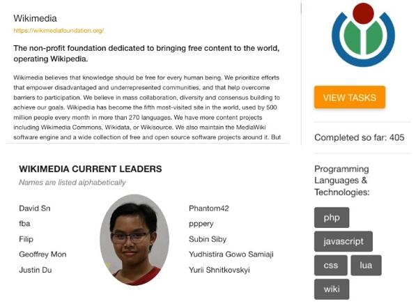 yudhis-leaderboard