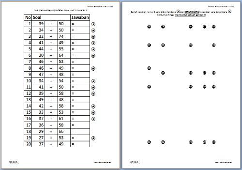 Soal Matematika penjumlahan dasar Level 10-1