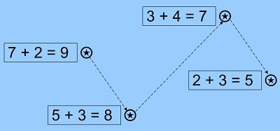 soal matematika penjumlahan