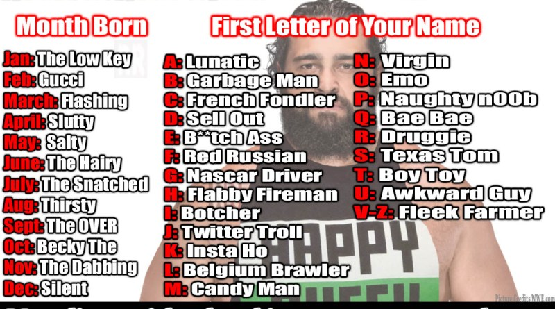 What Is Your Debut Pro-Wrestling Name