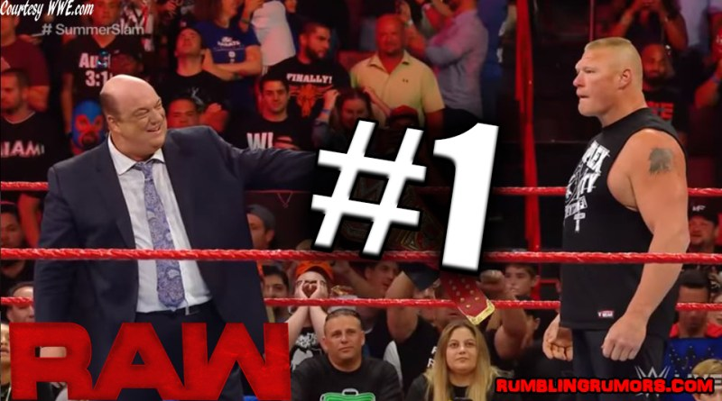 WWE RAW Takes Number 1 In Cable For First Time Since August 2017