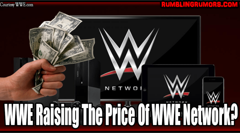 WWE Raising the price of wwe network