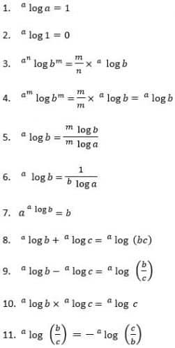 Dengan bantuan operasi logaritma pangkat suatu bilangan yang diketahui hasilnya dapat di tentukan, pada contoh di … 10 Sifat Sifat Logaritma Dan Contoh Pembuktiannya Lengkap