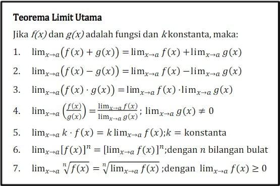 23/04/2016· teorema dasar kalkulus menjelaskan tentang hubungan antara dua operasi pusat kalkulus , yaitu diferensiasi dan integrasi. Rumus Limit Matematika Fungsi Tak Hingga Contoh Soal