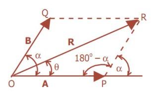 persamaan rumus penjumlahan vektor