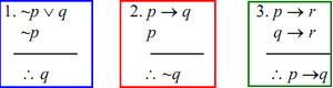 contoh soal logika matematika penarikan kesimpulan