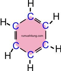 gmbar molekul senyawa benzena