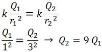 k Q_1/〖r_1〗^2 =k Q_2/〖r_2〗^2  Q_1/1^2 =Q_2/3^2   → Q_2=9 Q_1