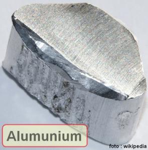 sifat alumunium dan manfaatnya