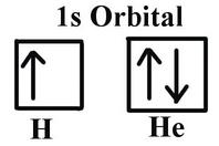 orbital 1s