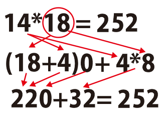 trik-perkalian-bilangan-antar-11-dan-19