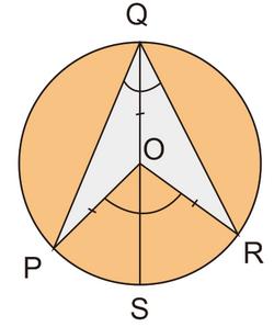 pembuktian sudut keliling dan sudut pusat