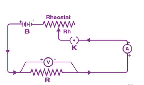 Rangkaian arus listrik