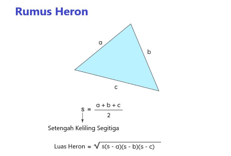 Rumus Heron luas segitiga