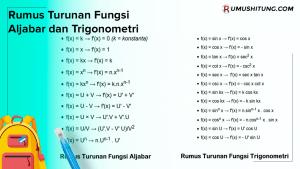 Rumus Turunan Fungsi Aljabar dan Fungsi Trigonometri dan Contoh Soal