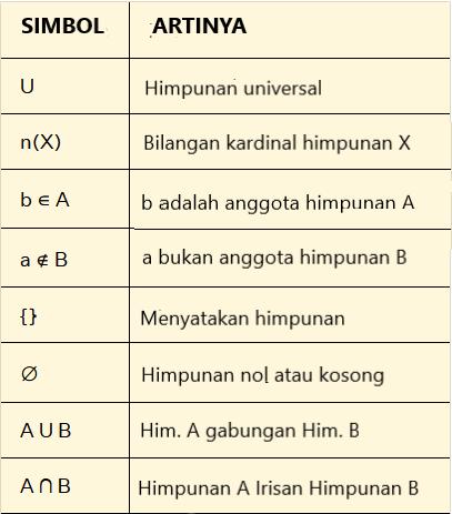 Simbol himpunan