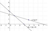 pengertian rumus persamaan linear