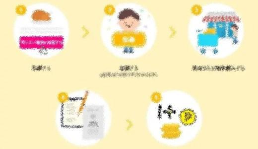【ハピタス】店舗モニター案件登場!外食でポイントが貯まる\(^o^)/