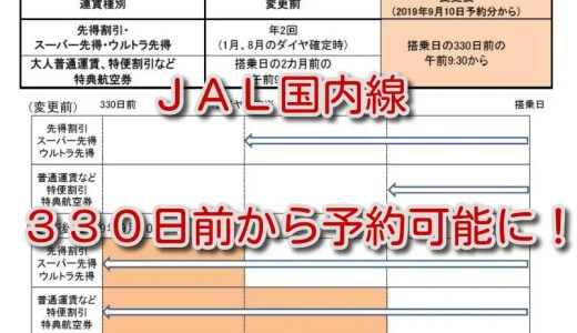 JAL国内線特典航空券が、330日前から予約可能に!でも注意点もあるよ~