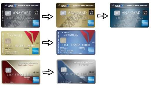 【プチ裏技】AMEXカードを解約する時にちょっとだけ年会費で得する方法