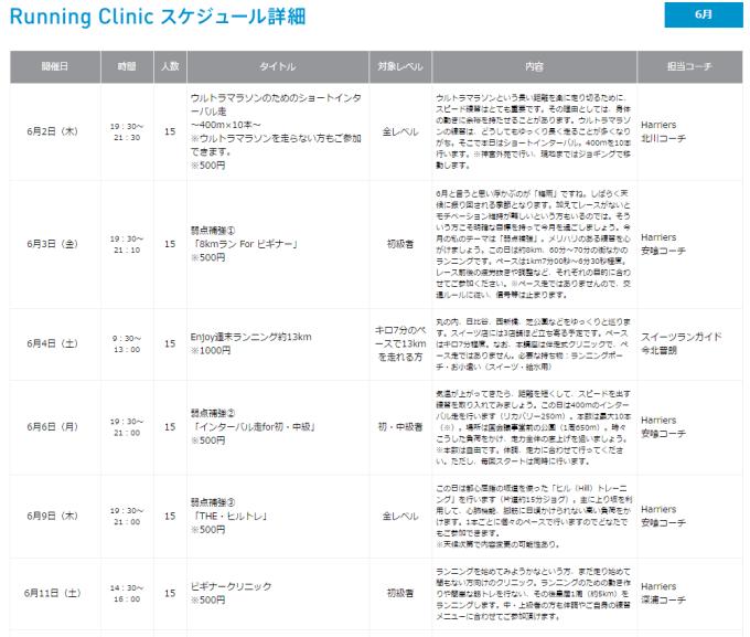 FireShot Capture 89 - RUNBASE|adidas RUNNING - http___adidas.jp_running_runbase_schedule.html