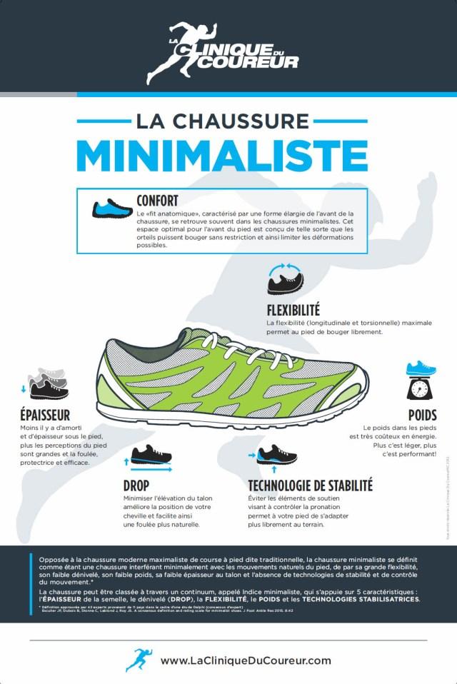 chaussures minimaliste