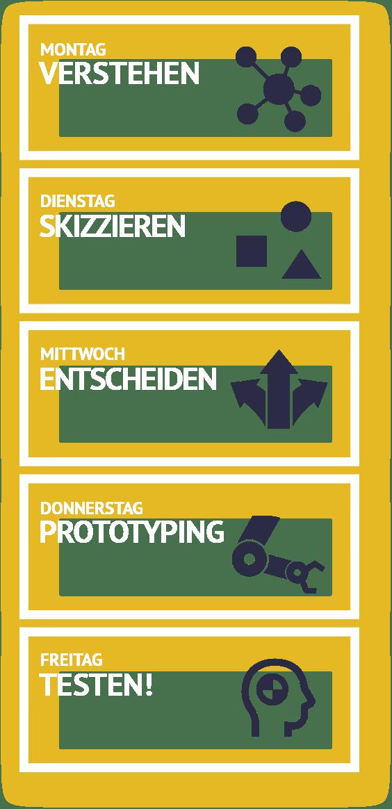 Grafik Week Map transparent vertical deutsch