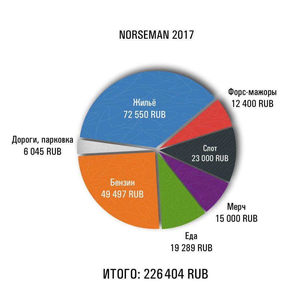 Игорь Рыбальченко: Танцевать в килте удобно, бегать - так себе