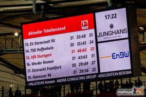 Der Blick auf die Tabelle, für einige beim VfB anscheinend ein neuer Anblick. Bild © VfB-Bilder.de