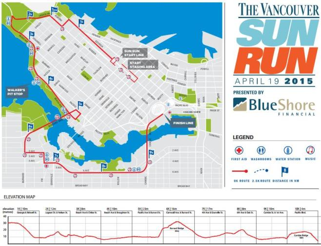 Vancouver-sun-run-map