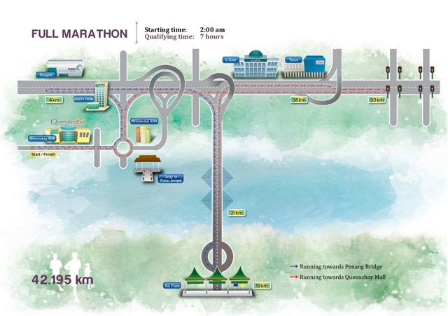 penang_bridge_marathon