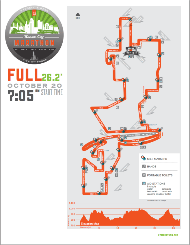 Waddell-Reed-Kansas-City-Marathon-course-map