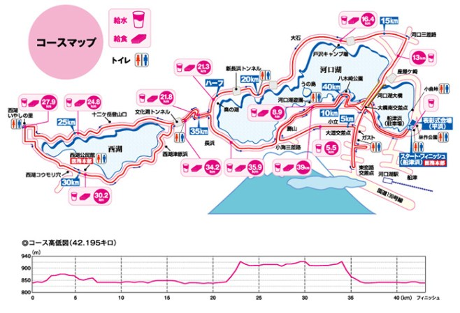mount-Fuji-marathon-map