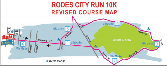 Rodes City Run 10k 2014 2015 Date Registration Course