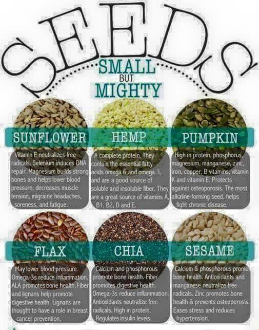 variety of seeds, lentils to keep u full packed with protein to keep u full for long fasting days
