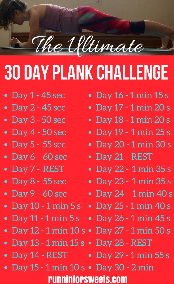 graphic relating to Printable Plank Challenge identified as The Best 30 Working day Plank Situation for Runners Runnin