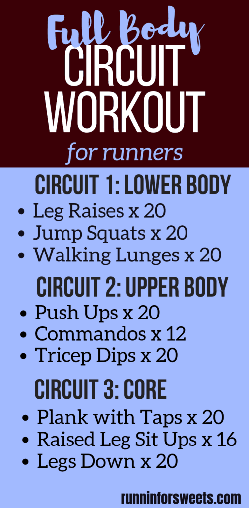 This full body circuit workout is the perfect way to strengthen your abs, arms and legs right at home! Incorporate this simple, no equipment circuit training routine as training for beginners and advanced athletes alike. #circuitworkout #circuittraining #strengthtraining