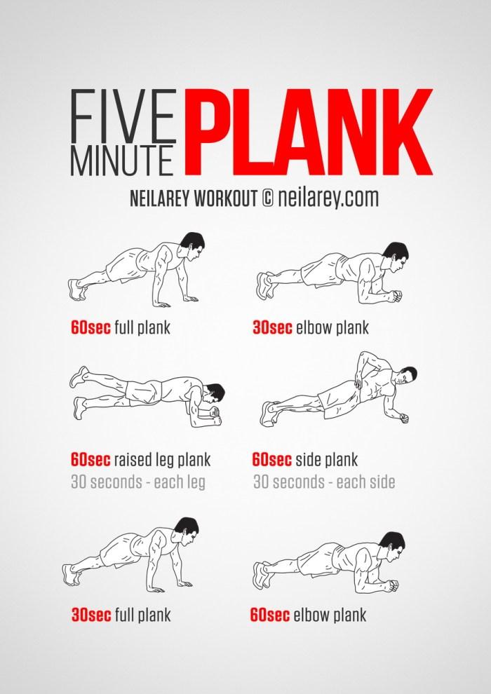 Σανίδα Plank Άσκηση Σανίδα plank