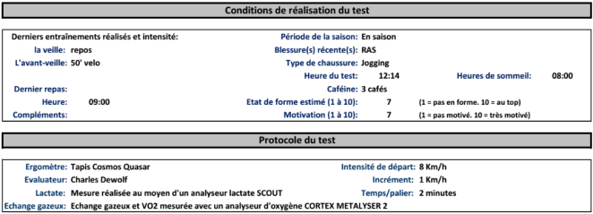 conditions-protocole-test