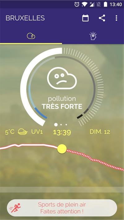 Plume app pour mesurer la pollution