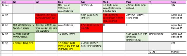 Jan training spreadsheet