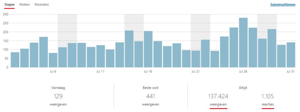 blogmarathon