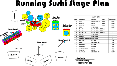 Stage Plan RS